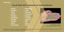 Top 20 Risky Self-Treatments for Opioid Abuse
